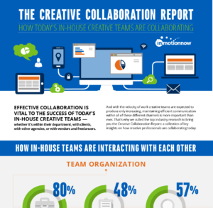 creative collaboration report