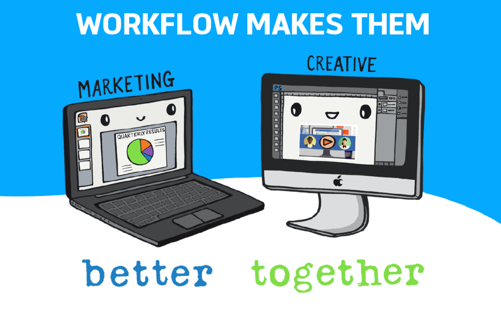 work flow makes marketing and creative better